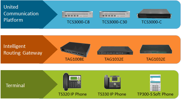 Telesail Call Center| Contact Center Solution